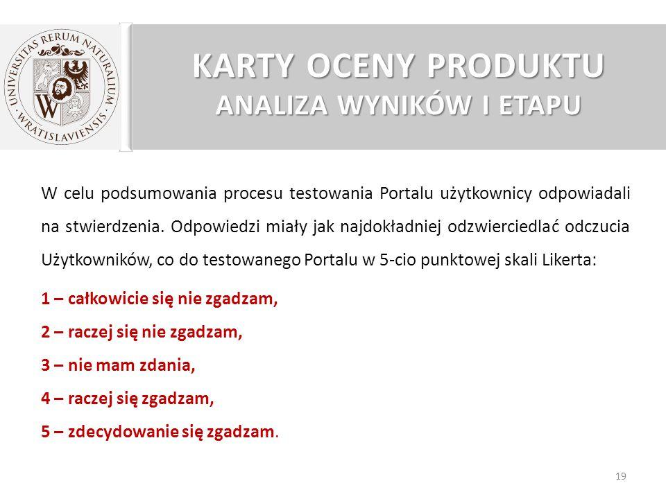 KARTY OCENY PRODUKTU ANALIZA WYNIKÓW I ETAPU 19 W celu podsumowania procesu testowania Portalu użytkownicy odpowiadali na stwierdzenia.
