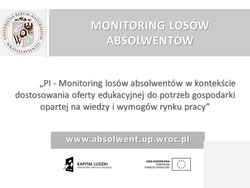 """""""PI - Monitoring losów absolwentów w kontekście dostosowania oferty edukacyjnej do potrzeb gospodarki opartej na wiedzy i wymogów rynku pracy 2 www.absolwent.up.wroc.pl MONITORING LOSÓW ABSOLWENTÓW"""