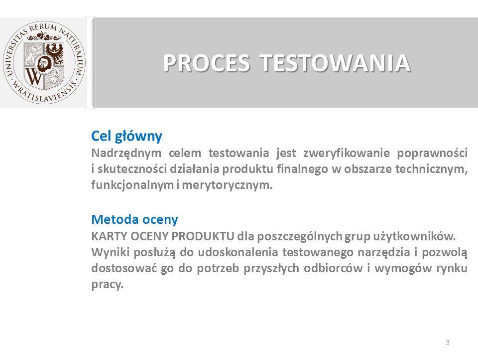 PROCES TESTOWANIA Cel główny Nadrzędnym celem testowania jest zweryfikowanie poprawności i skuteczności działania produktu finalnego w obszarze technicznym, funkcjonalnym i merytorycznym.