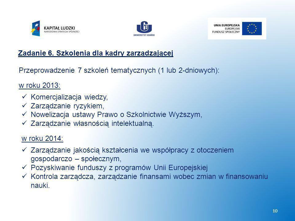 Zadanie 6. Szkolenia dla kadry zarządzającej Przeprowadzenie 7 szkoleń tematycznych (1 lub 2-dniowych): w roku 2013: Komercjalizacja wiedzy, Zarządzan