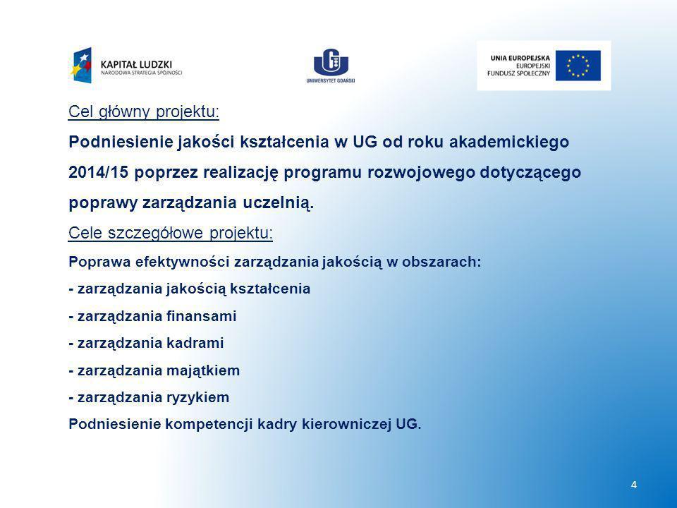 Cel główny projektu: Podniesienie jakości kształcenia w UG od roku akademickiego 2014/15 poprzez realizację programu rozwojowego dotyczącego poprawy z