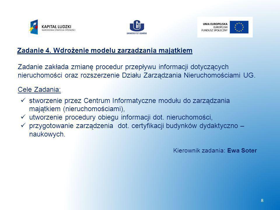 Zadanie 4. Wdrożenie modelu zarządzania majątkiem Zadanie zakłada zmianę procedur przepływu informacji dotyczących nieruchomości oraz rozszerzenie Dzi