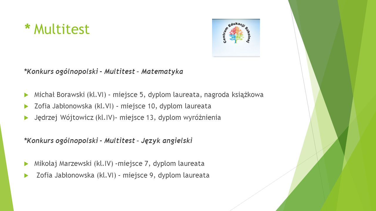 * Multitest *Konkurs ogólnopolski - Multitest – Matematyka  Michał Borawski (kl.VI) – miejsce 5, dyplom laureata, nagroda książkowa  Zofia Jabłonows