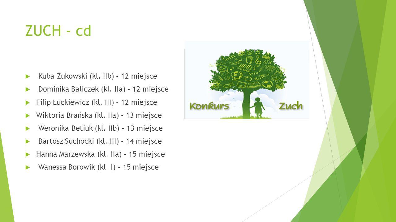 ZUCH - cd  Kuba Żukowski (kl. IIb) – 12 miejsce  Dominika Baliczek (kl. IIa) – 12 miejsce  Filip Łuckiewicz (kl. III) – 12 miejsce  Wiktoria Brańs