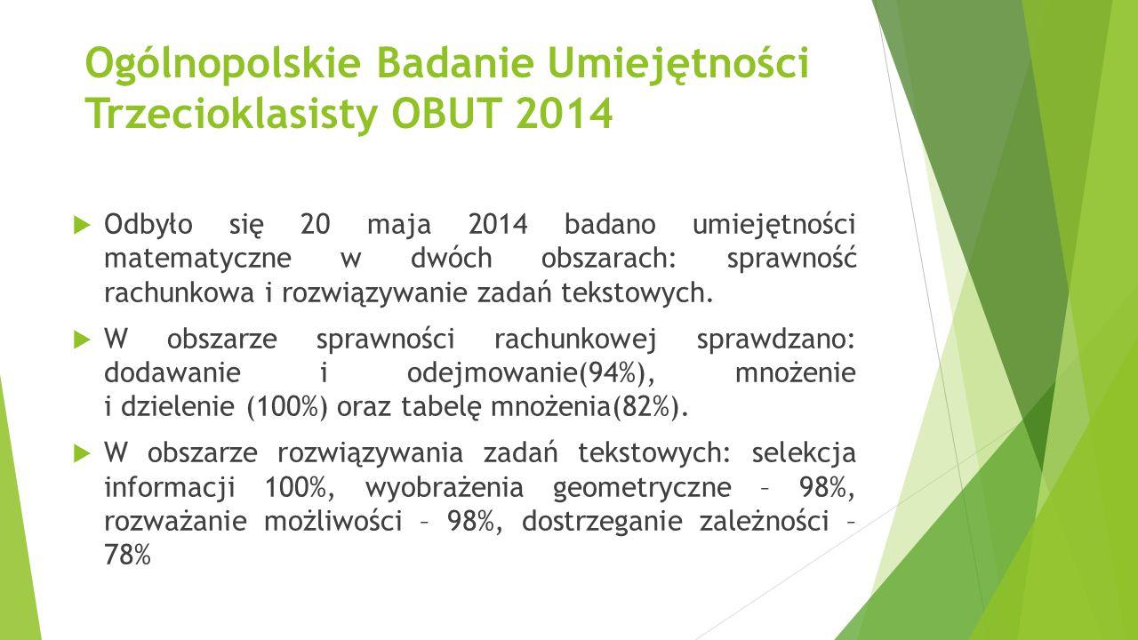 Ogólnopolskie Badanie Umiejętności Trzecioklasisty OBUT 2014  Odbyło się 20 maja 2014 badano umiejętności matematyczne w dwóch obszarach: sprawność r