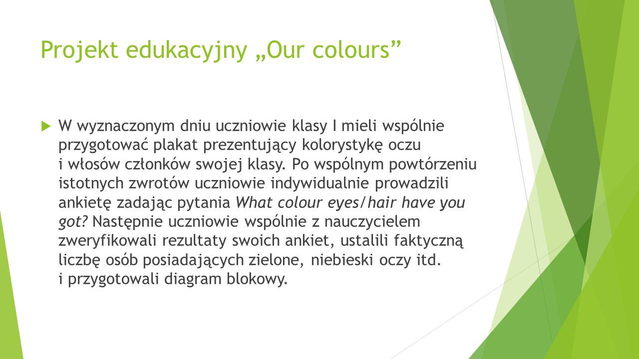 """Projekt edukacyjny """"Our colours""""  W wyznaczonym dniu uczniowie klasy I mieli wspólnie przygotować plakat prezentujący kolorystykę oczu i włosów człon"""