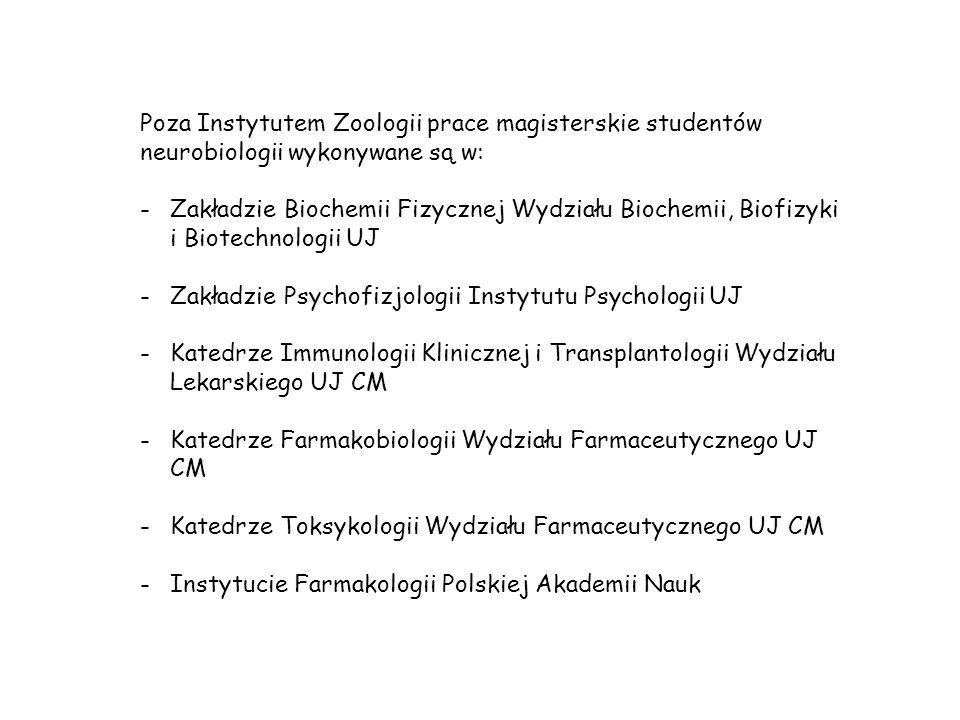 Poza Instytutem Zoologii prace magisterskie studentów neurobiologii wykonywane są w: -Zakładzie Biochemii Fizycznej Wydziału Biochemii, Biofizyki i Bi