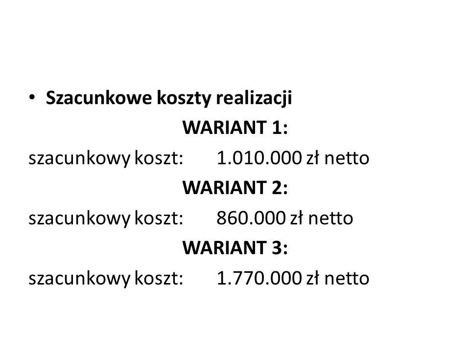 Szacunkowe koszty realizacji WARIANT 1: szacunkowy koszt:1.010.000 zł netto WARIANT 2: szacunkowy koszt:860.000 zł netto WARIANT 3: szacunkowy koszt:1