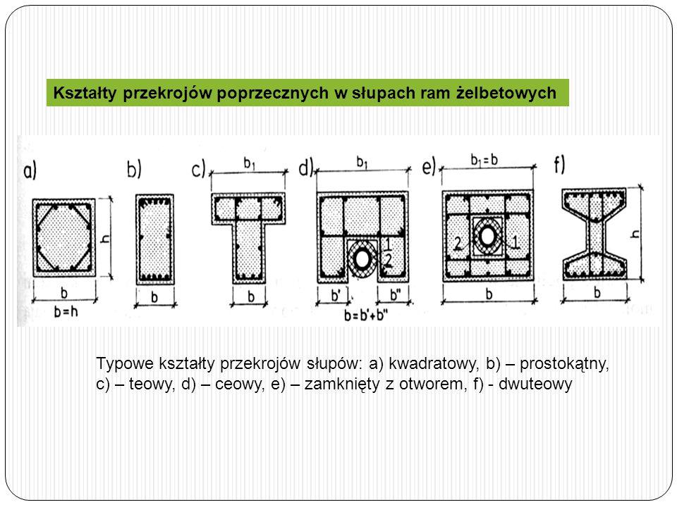 Kształty przekrojów poprzecznych w słupach ram żelbetowych Typowe kształty przekrojów słupów: a) kwadratowy, b) – prostokątny, c) – teowy, d) – ceowy,
