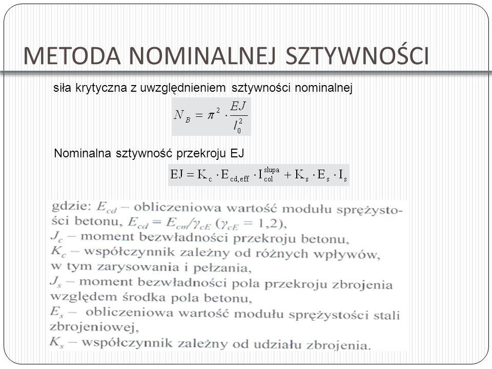 siła krytyczna z uwzględnieniem sztywności nominalnej Nominalna sztywność przekroju EJ