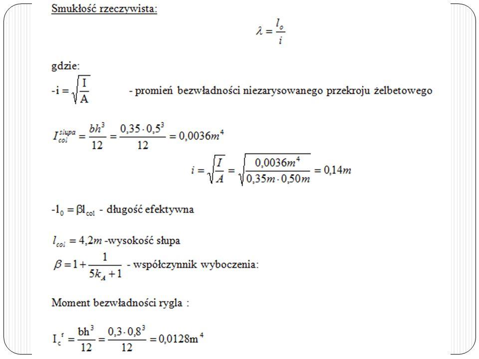 WSPÓŁCZYNN IK PEŁZANIA Miarodajny wymiar przekroju t 0 =28dni;