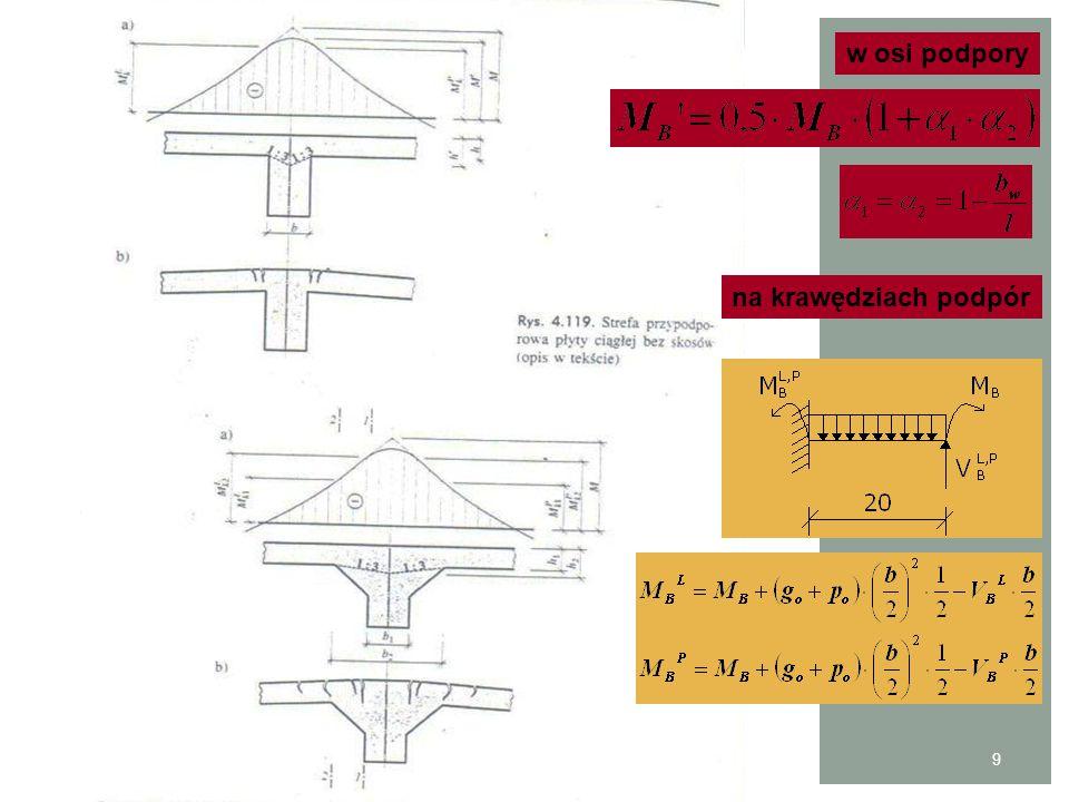  Prawidłowa wysokość belek h wynosi  Szerokość belek b WSTĘPNE PRZYJĘCIE WYMIARÓW RYGLA 10 L2L2