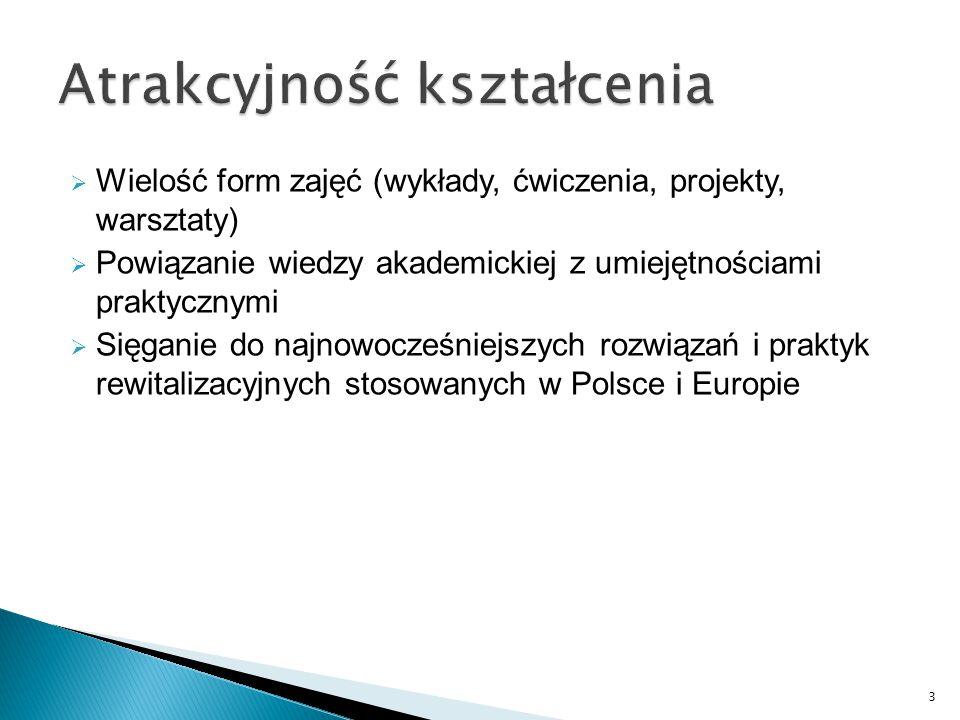  Wielość form zajęć (wykłady, ćwiczenia, projekty, warsztaty)  Powiązanie wiedzy akademickiej z umiejętnościami praktycznymi  Sięganie do najnowocześniejszych rozwiązań i praktyk rewitalizacyjnych stosowanych w Polsce i Europie 3