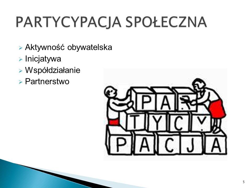  Aktywność obywatelska  Inicjatywa  Współdziałanie  Partnerstwo 5