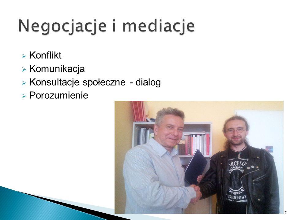  Konflikt  Komunikacja  Konsultacje społeczne - dialog  Porozumienie 7