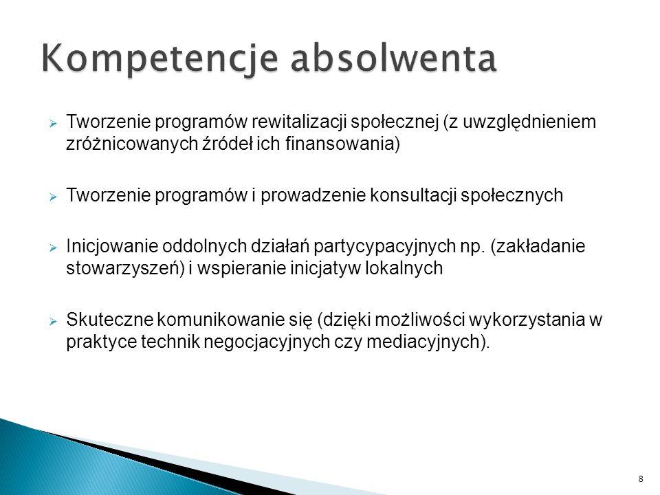  Tworzenie programów rewitalizacji społecznej (z uwzględnieniem zróżnicowanych źródeł ich finansowania)  Tworzenie programów i prowadzenie konsultacji społecznych  Inicjowanie oddolnych działań partycypacyjnych np.