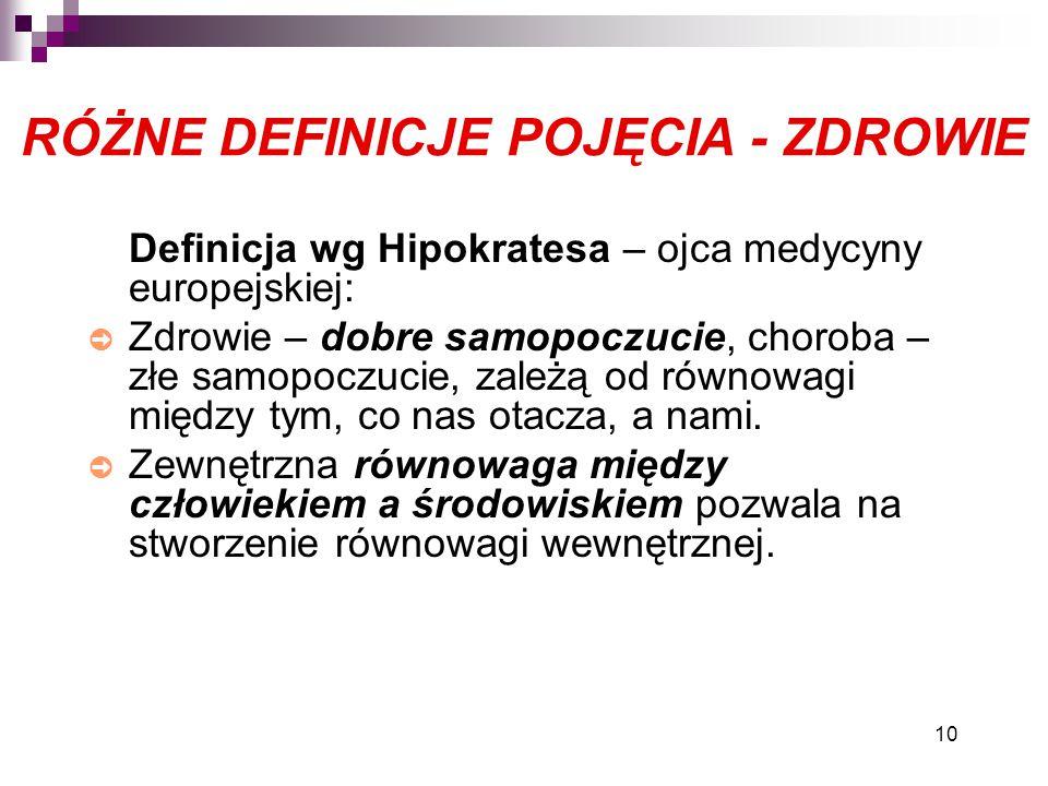 10 RÓŻNE DEFINICJE POJĘCIA - ZDROWIE Definicja wg Hipokratesa – ojca medycyny europejskiej: ➲ Zdrowie – dobre samopoczucie, choroba – złe samopoczucie
