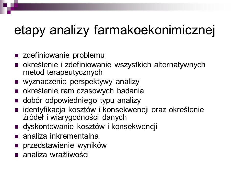 etapy analizy farmakoekonimicznej zdefiniowanie problemu określenie i zdefiniowanie wszystkich alternatywnych metod terapeutycznych wyznaczenie perspe