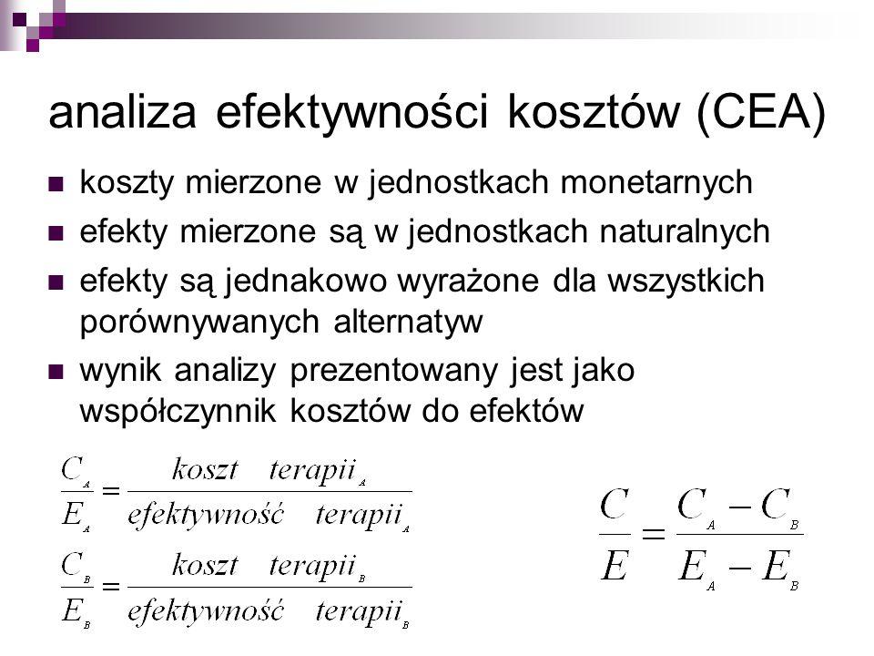 analiza efektywności kosztów (CEA) koszty mierzone w jednostkach monetarnych efekty mierzone są w jednostkach naturalnych efekty są jednakowo wyrażone