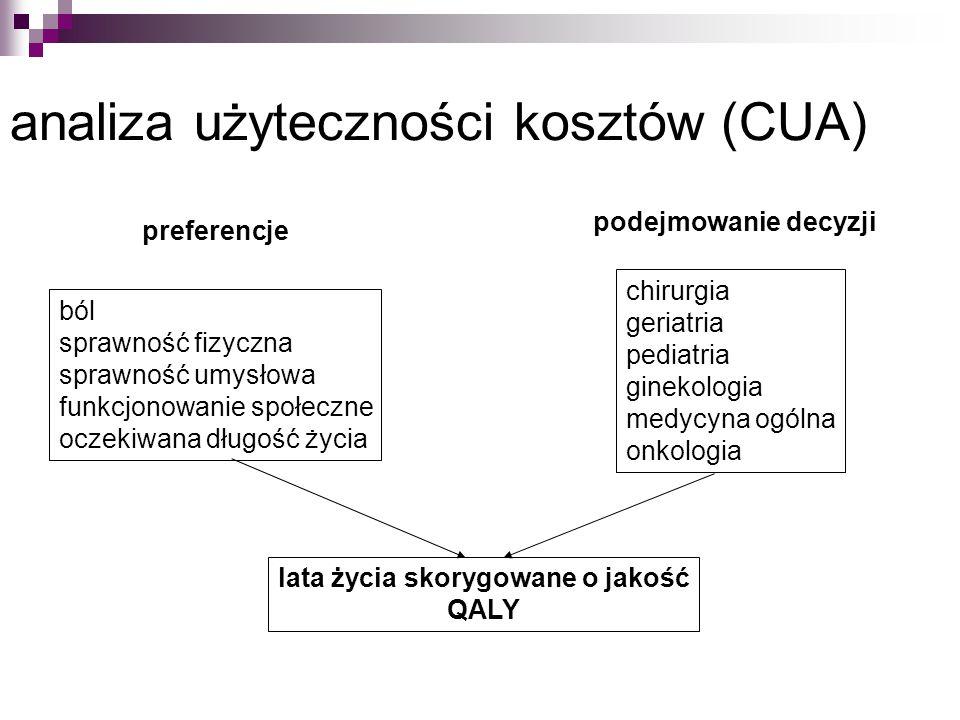 analiza użyteczności kosztów (CUA) preferencje podejmowanie decyzji ból sprawność fizyczna sprawność umysłowa funkcjonowanie społeczne oczekiwana długość życia lata życia skorygowane o jakość QALY chirurgia geriatria pediatria ginekologia medycyna ogólna onkologia