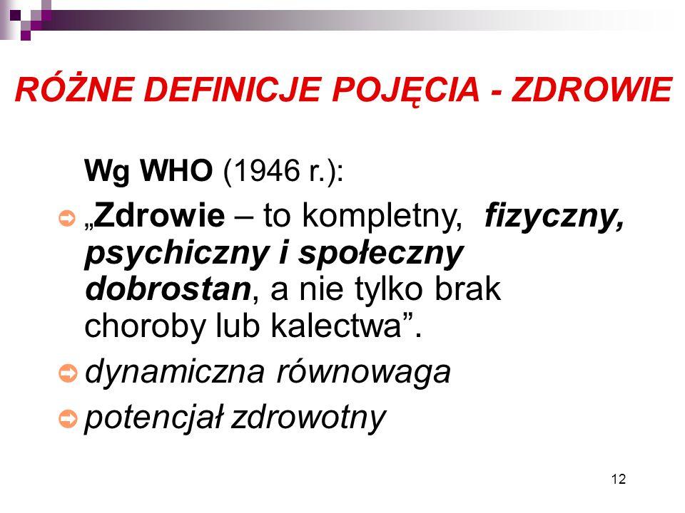 """12 RÓŻNE DEFINICJE POJĘCIA - ZDROWIE Wg WHO (1946 r.): ➲ """" Zdrowie – to kompletny, fizyczny, psychiczny i społeczny dobrostan, a nie tylko brak choroby lub kalectwa ."""