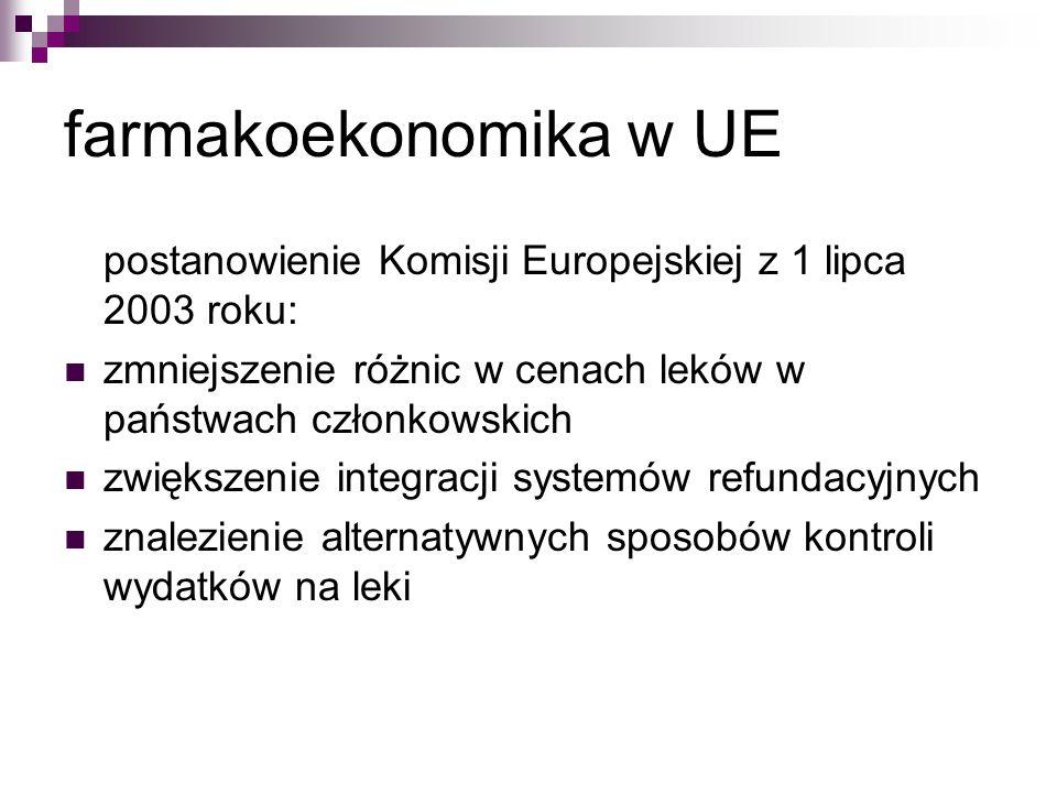 farmakoekonomika w UE postanowienie Komisji Europejskiej z 1 lipca 2003 roku: zmniejszenie różnic w cenach leków w państwach członkowskich zwiększenie integracji systemów refundacyjnych znalezienie alternatywnych sposobów kontroli wydatków na leki