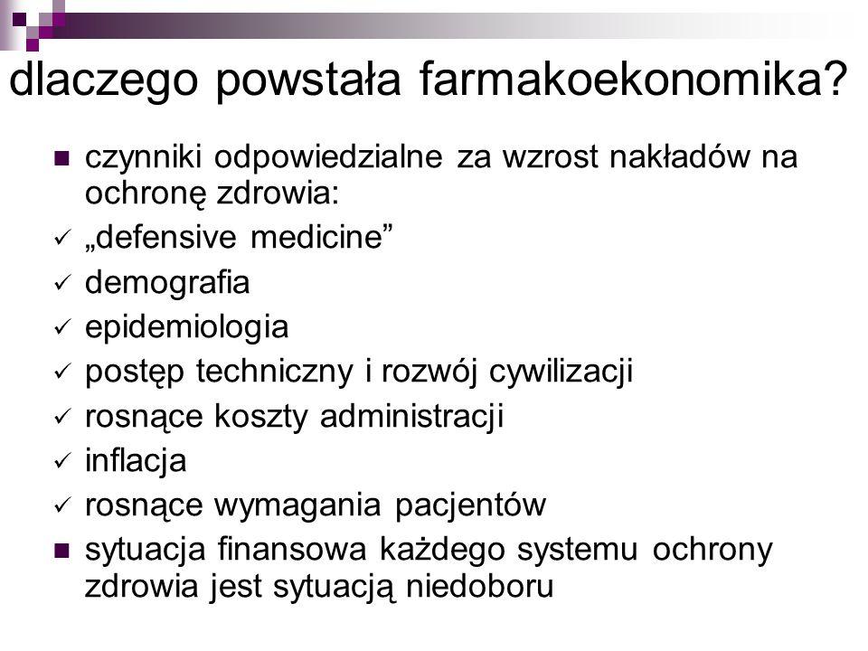 dlaczego powstała farmakoekonomika.
