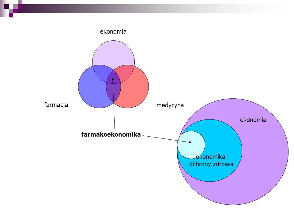 ekonomia medycynafarmacja farmakoekonomika ekonomika ochrony zdrowia ekonomia