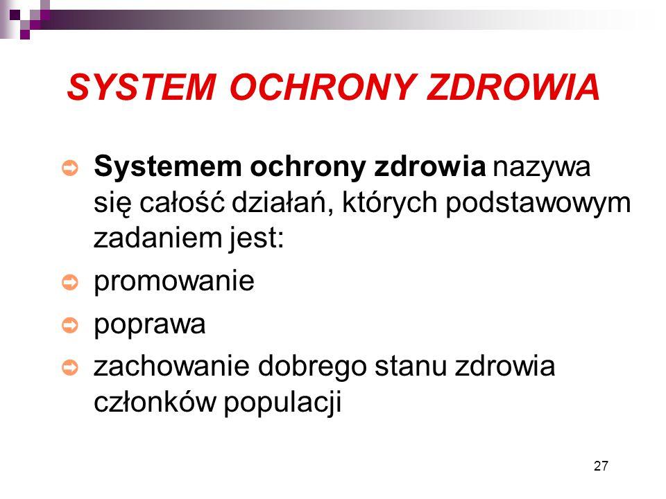 27 SYSTEM OCHRONY ZDROWIA ➲ Systemem ochrony zdrowia nazywa się całość działań, których podstawowym zadaniem jest: ➲ promowanie ➲ poprawa ➲ zachowanie