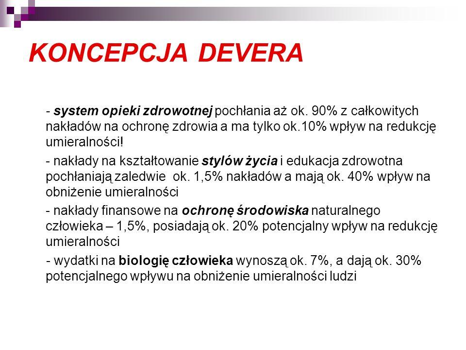 KONCEPCJA DEVERA - system opieki zdrowotnej pochłania aż ok.