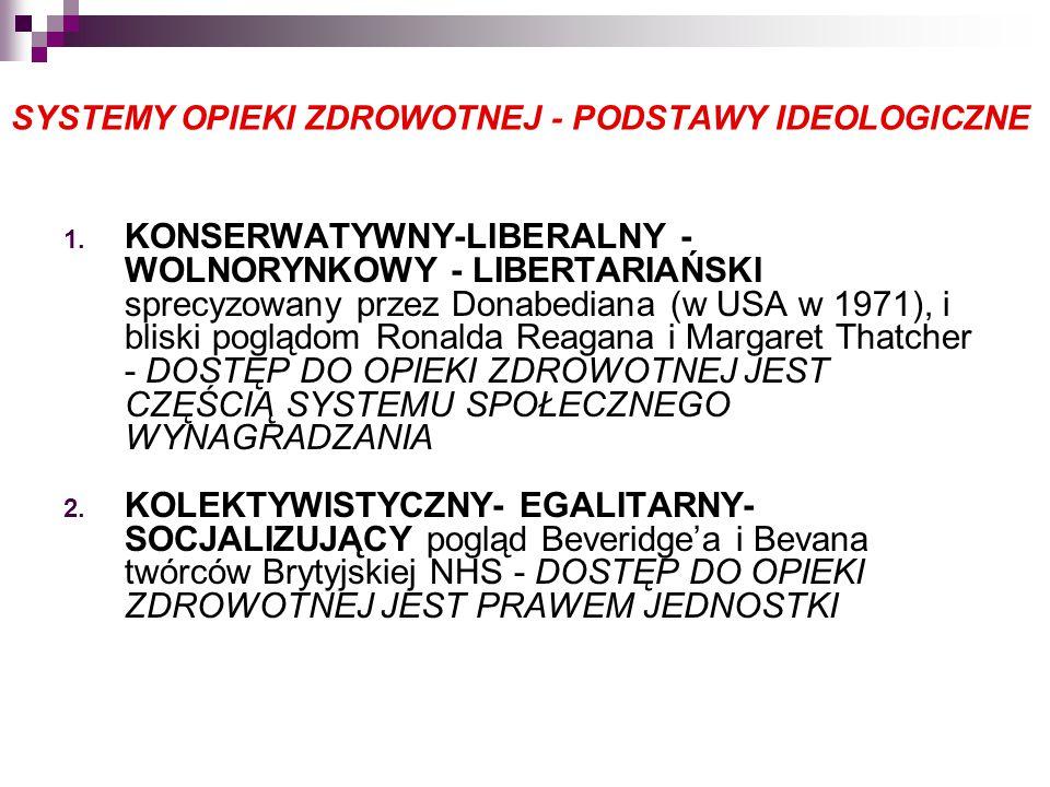 SYSTEMY OPIEKI ZDROWOTNEJ - PODSTAWY IDEOLOGICZNE 1. KONSERWATYWNY-LIBERALNY - WOLNORYNKOWY - LIBERTARIAŃSKI sprecyzowany przez Donabediana (w USA w 1