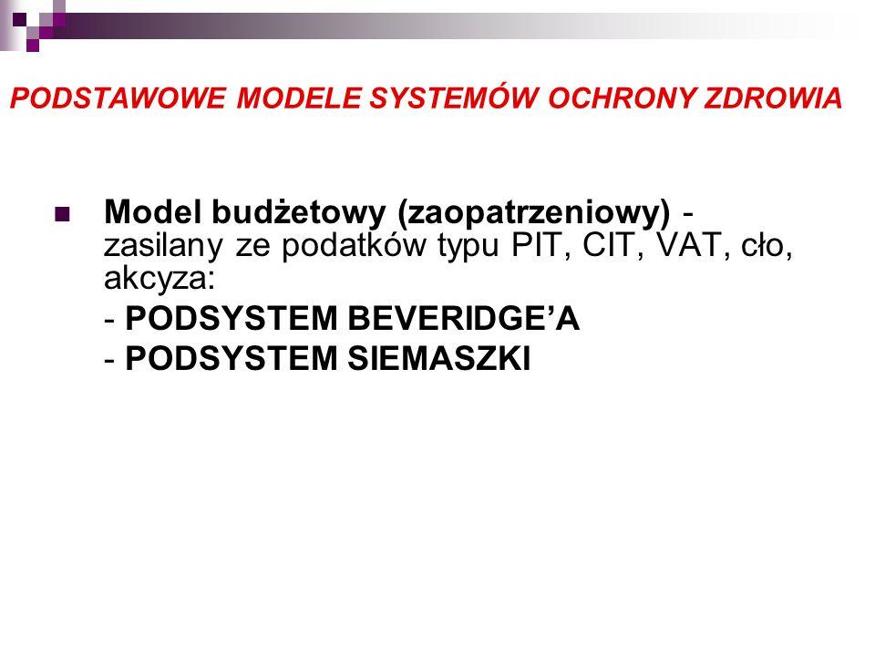 PODSTAWOWE MODELE SYSTEMÓW OCHRONY ZDROWIA Model budżetowy (zaopatrzeniowy) - zasilany ze podatków typu PIT, CIT, VAT, cło, akcyza: - PODSYSTEM BEVERIDGE'A - PODSYSTEM SIEMASZKI