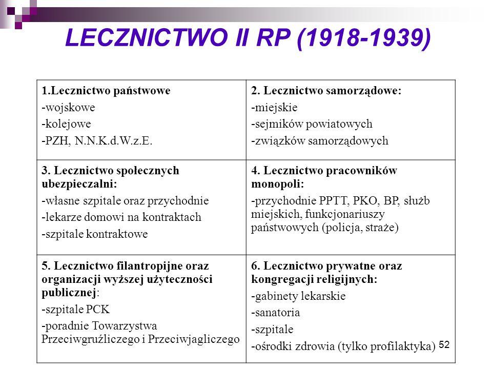 52 LECZNICTWO II RP (1918-1939) 1.Lecznictwo państwowe -wojskowe -kolejowe -PZH, N.N.K.d.W.z.E. 2. Lecznictwo samorządowe: -miejskie -sejmików powiato