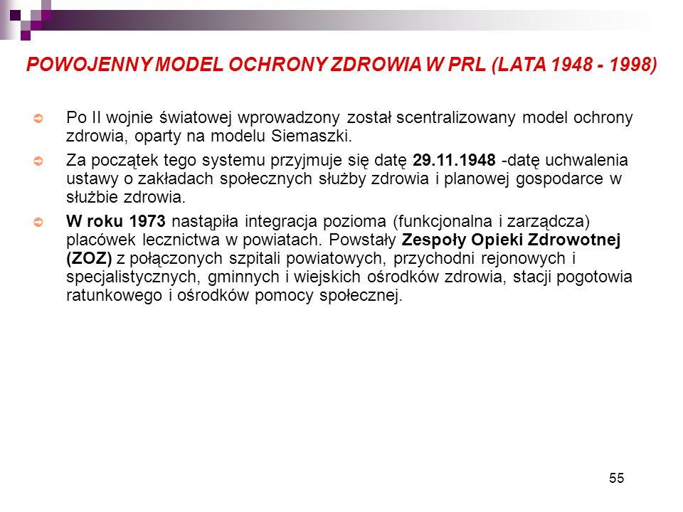 55 POWOJENNY MODEL OCHRONY ZDROWIA W PRL (LATA 1948 - 1998) ➲ Po II wojnie światowej wprowadzony został scentralizowany model ochrony zdrowia, oparty