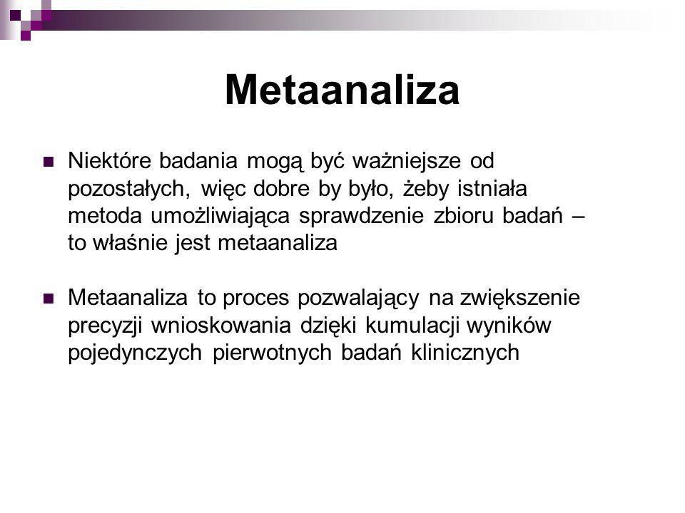 Metaanaliza Niektóre badania mogą być ważniejsze od pozostałych, więc dobre by było, żeby istniała metoda umożliwiająca sprawdzenie zbioru badań – to właśnie jest metaanaliza Metaanaliza to proces pozwalający na zwiększenie precyzji wnioskowania dzięki kumulacji wyników pojedynczych pierwotnych badań klinicznych