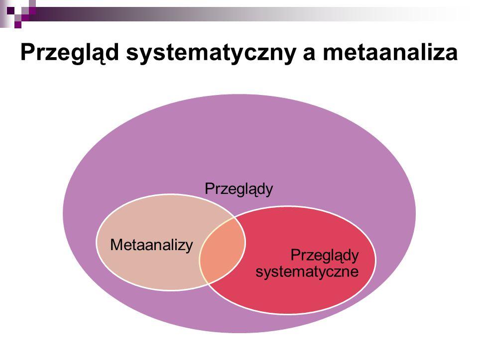 Przegląd systematyczny a metaanaliza Przeglądy Przeglądy systematyczne Metaanalizy