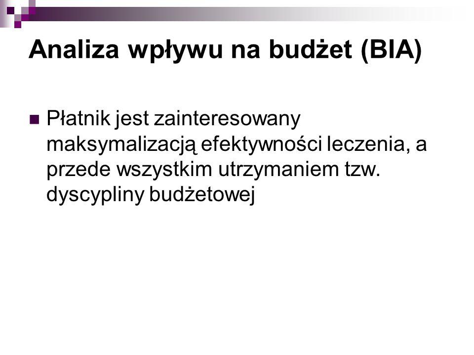 Płatnik jest zainteresowany maksymalizacją efektywności leczenia, a przede wszystkim utrzymaniem tzw. dyscypliny budżetowej Analiza wpływu na budżet (