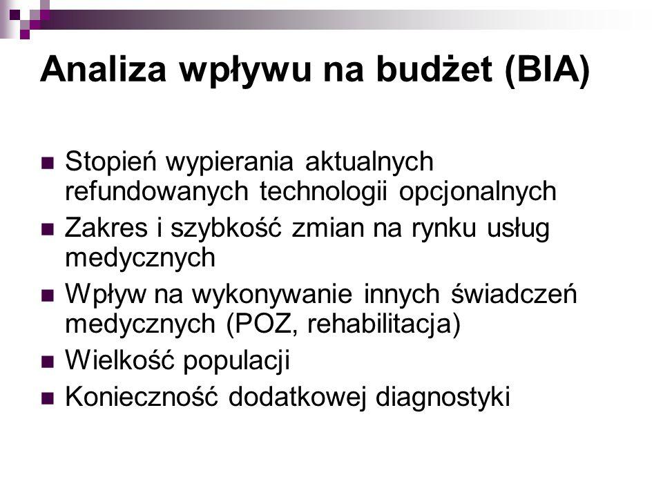 Stopień wypierania aktualnych refundowanych technologii opcjonalnych Zakres i szybkość zmian na rynku usług medycznych Wpływ na wykonywanie innych świadczeń medycznych (POZ, rehabilitacja) Wielkość populacji Konieczność dodatkowej diagnostyki Analiza wpływu na budżet (BIA)