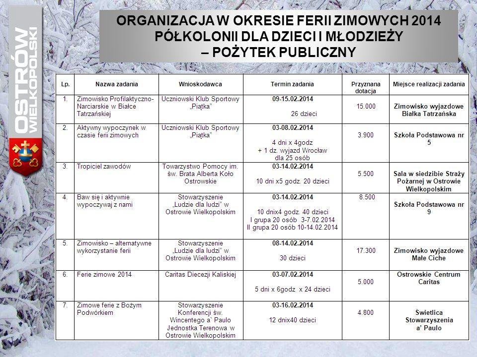 """Harmonogram zajęć w czasie """"Ferii zimowych 2014 w Szkole Podstawowej nr 6 w Ostrowie Wielkopolskim"""
