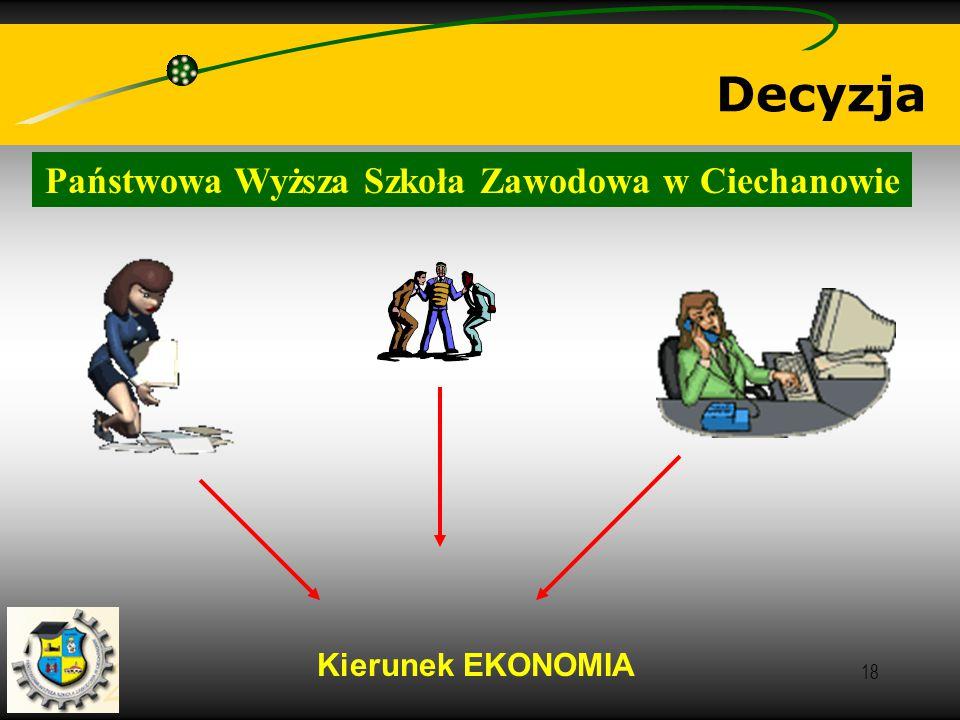 Kierunek EKONOMIA 18 Decyzja Państwowa Wyższa Szkoła Zawodowa w Ciechanowie