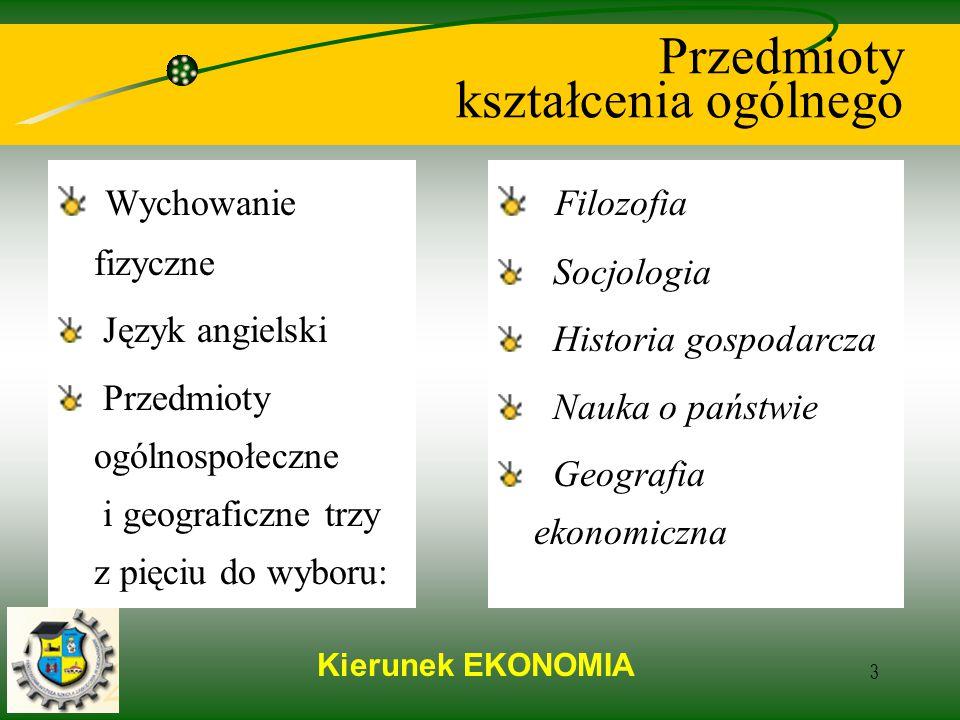 Kierunek EKONOMIA 3 Przedmioty kształcenia ogólnego Wychowanie fizyczne Język angielski Przedmioty ogólnospołeczne i geograficzne trzy z pięciu do wyboru: Filozofia Socjologia Historia gospodarcza Nauka o państwie Geografia ekonomiczna