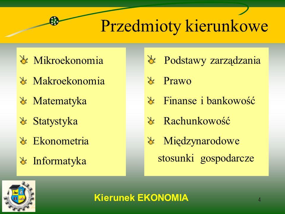 Kierunek EKONOMIA 4 Przedmioty kierunkowe Mikroekonomia Makroekonomia Matematyka Statystyka Ekonometria Informatyka Podstawy zarządzania Prawo Finanse i bankowość Rachunkowość Międzynarodowe stosunki gospodarcze