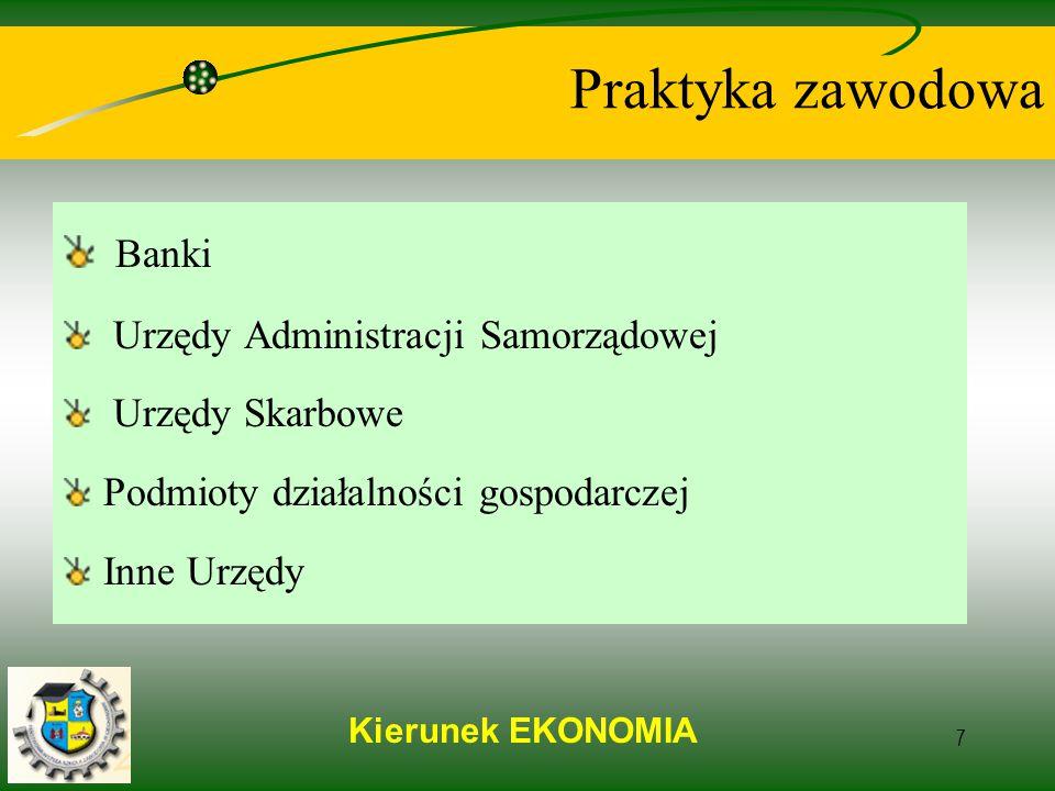 Kierunek EKONOMIA 7 Praktyka zawodowa Banki Urzędy Administracji Samorządowej Urzędy Skarbowe Podmioty działalności gospodarczej Inne Urzędy