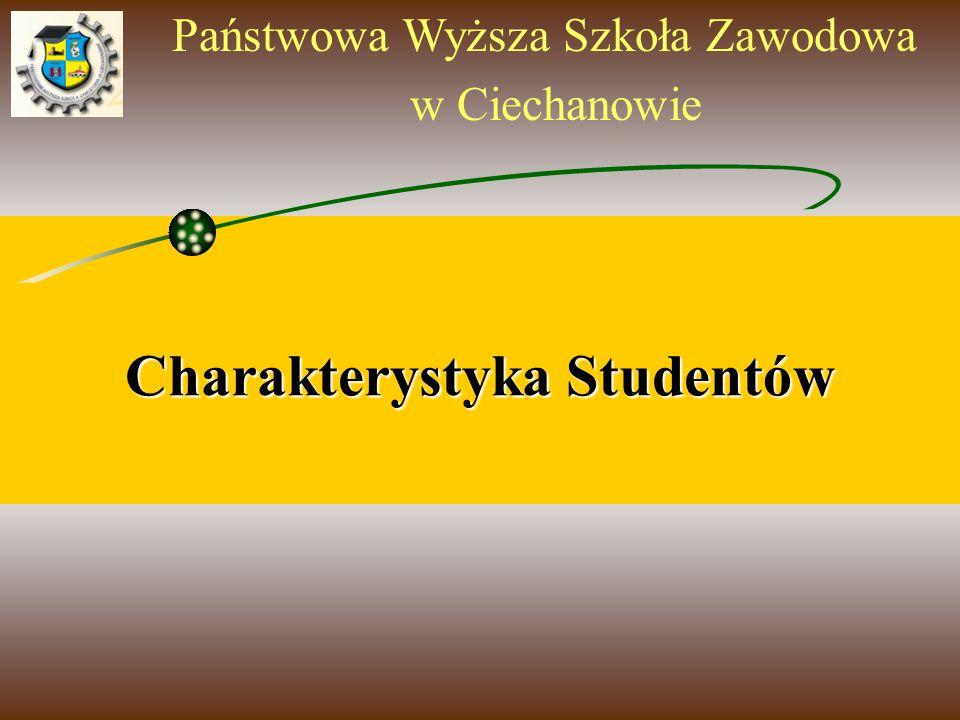 Państwowa Wyższa Szkoła Zawodowa w Ciechanowie Charakterystyka Studentów