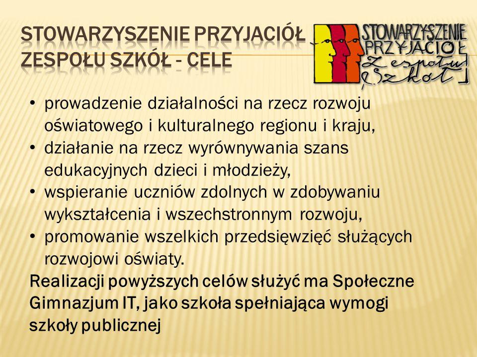 średnia ocen na świadectwie ukończenia szkoły z wybranych przedmiotów: j.