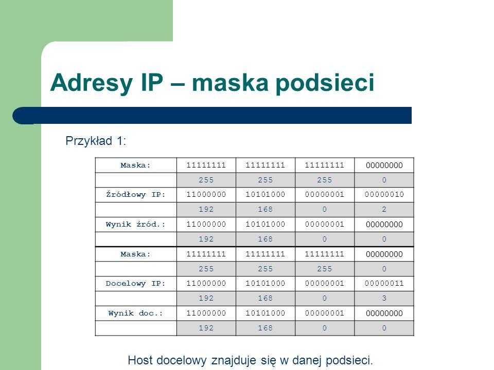Adresy IP – maska podsieci Maska:11111111 00000000 255 0 Źródłowy IP:11000000101010000000000100000010 19216802 Wynik źród.:110000001010100000000001 00