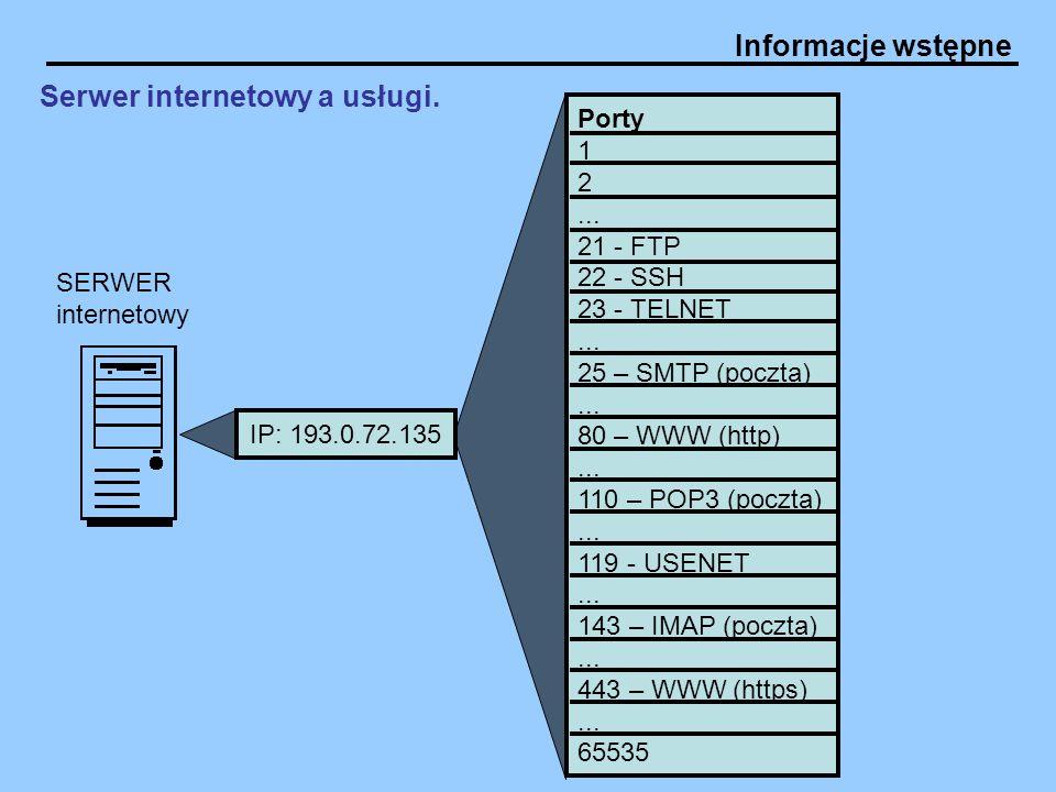 Informacje wstępne Serwer internetowy a usługi. SERWER internetowy IP: 193.0.72.135 Porty 1 2... 21 - FTP 22 - SSH 23 - TELNET... 25 – SMTP (poczta)..