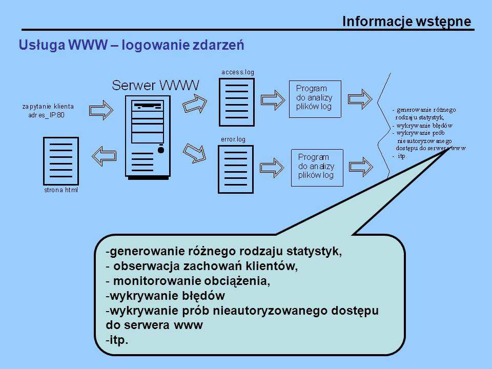 Informacje wstępne Usługa WWW – logowanie zdarzeń -generowanie różnego rodzaju statystyk, - obserwacja zachowań klientów, - monitorowanie obciążenia,