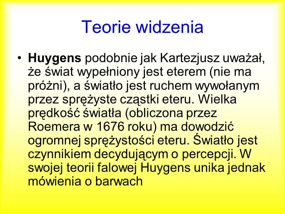 Teorie widzenia Huygens podobnie jak Kartezjusz uważał, że świat wypełniony jest eterem (nie ma próżni), a światło jest ruchem wywołanym przez sprężys
