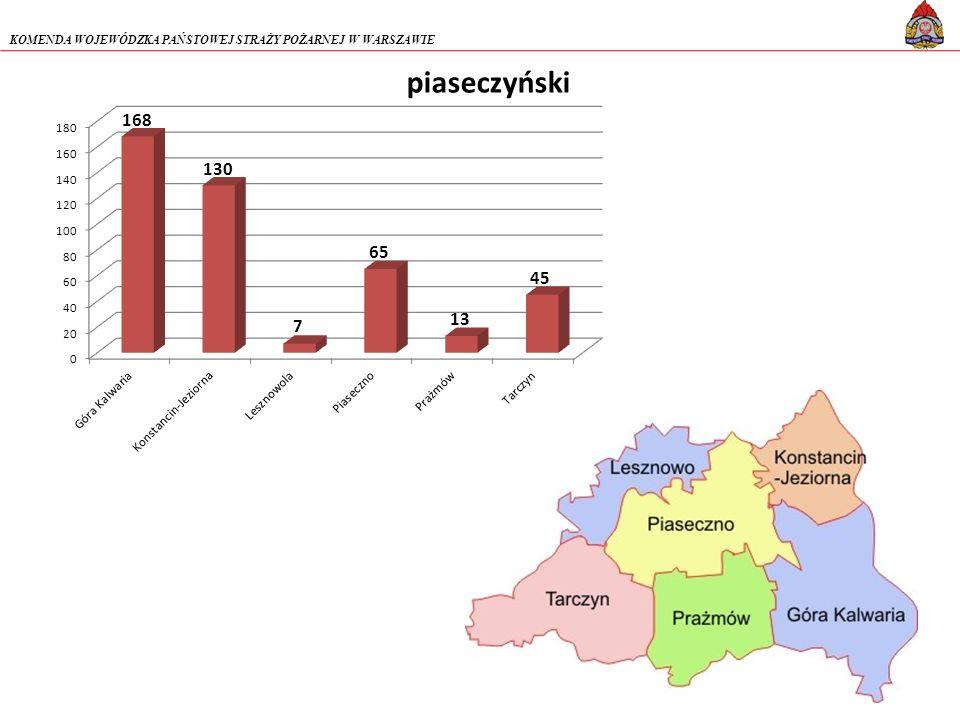 piaseczyński